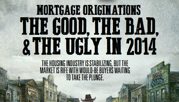 Mortgage Originations: The Good, The Bad, & The Ugly in 2014