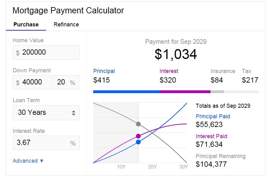 Yahoo Mortgage Calculator >> Yahoo Introduces Mortgage Rate Calculator Themreport Com
