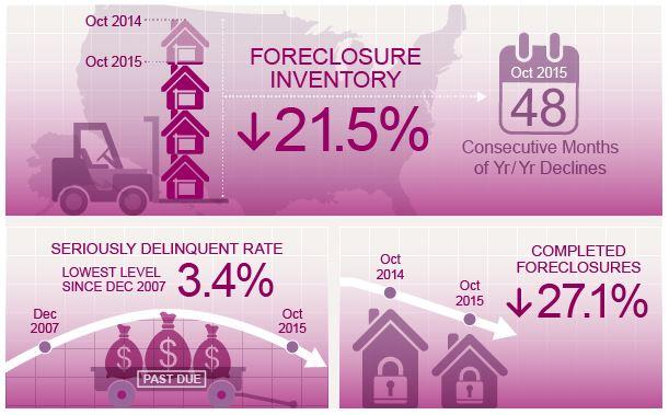 12-8 CoreLogic graphic