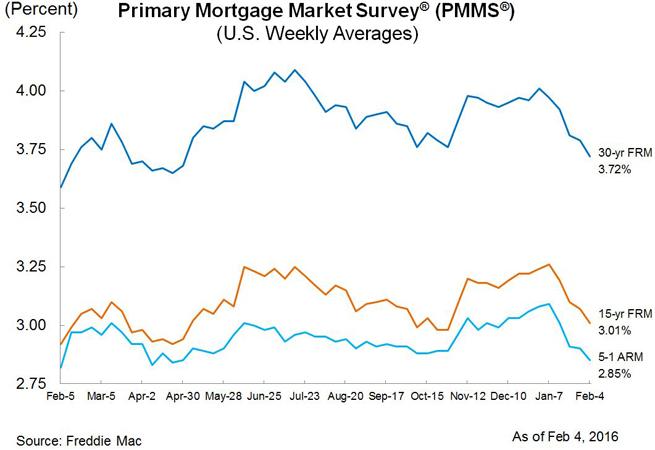 pmms_chart (1)