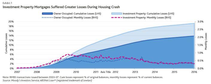 8-8 Moody's graph