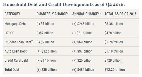 8-9 NY Fed Graph