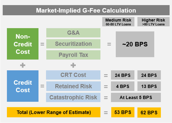 market_implied_calculation